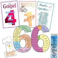 About the Bible Visual Aids