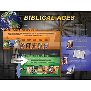 Biblical Ages