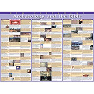 Archaeology and the Bible Wall Chart-New Testament