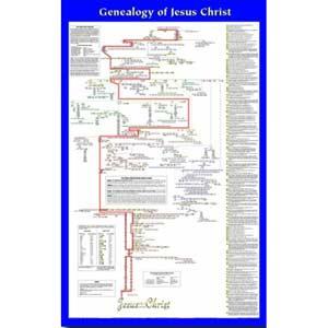 Genealogy of Jesus Wall Chart