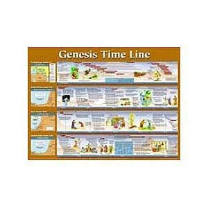 Genesis Time Line Wall Chart