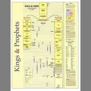 Kings and Prophets Wall Chart