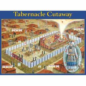 Tabernacle Cutaway Wall Chart