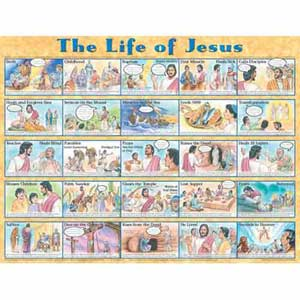 Life of Jesus Wall Chart