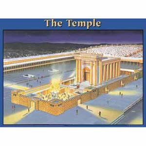 Temple Wall Chart