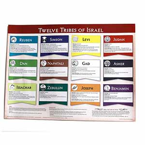 Twelve Tribes Wall Chart Laminated