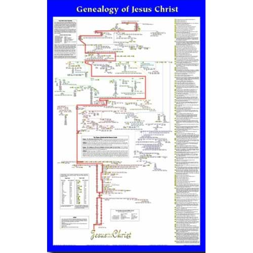 Genealogy of jesus wall chart rose charts and books